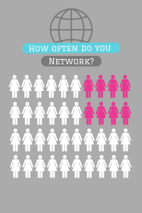 WHEN DO YOU NETWORK