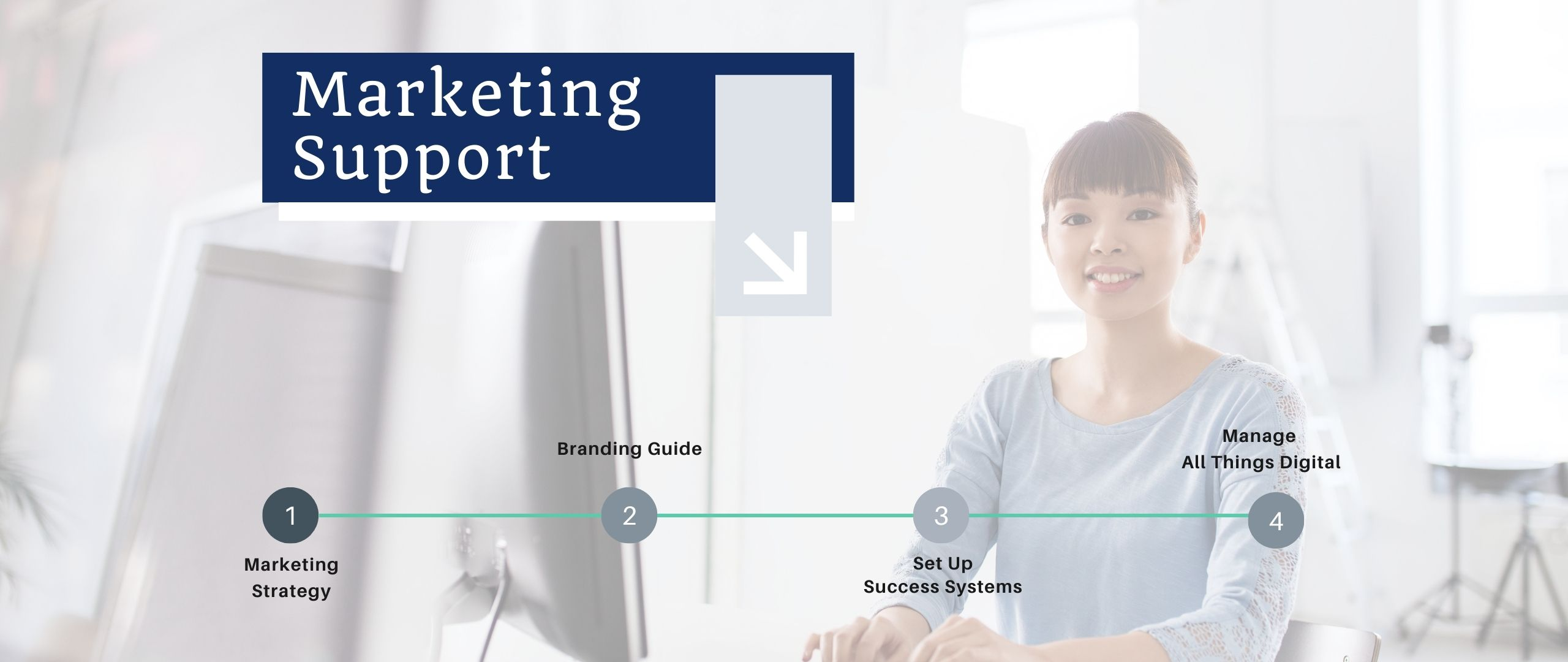 larek point consulting marketing support