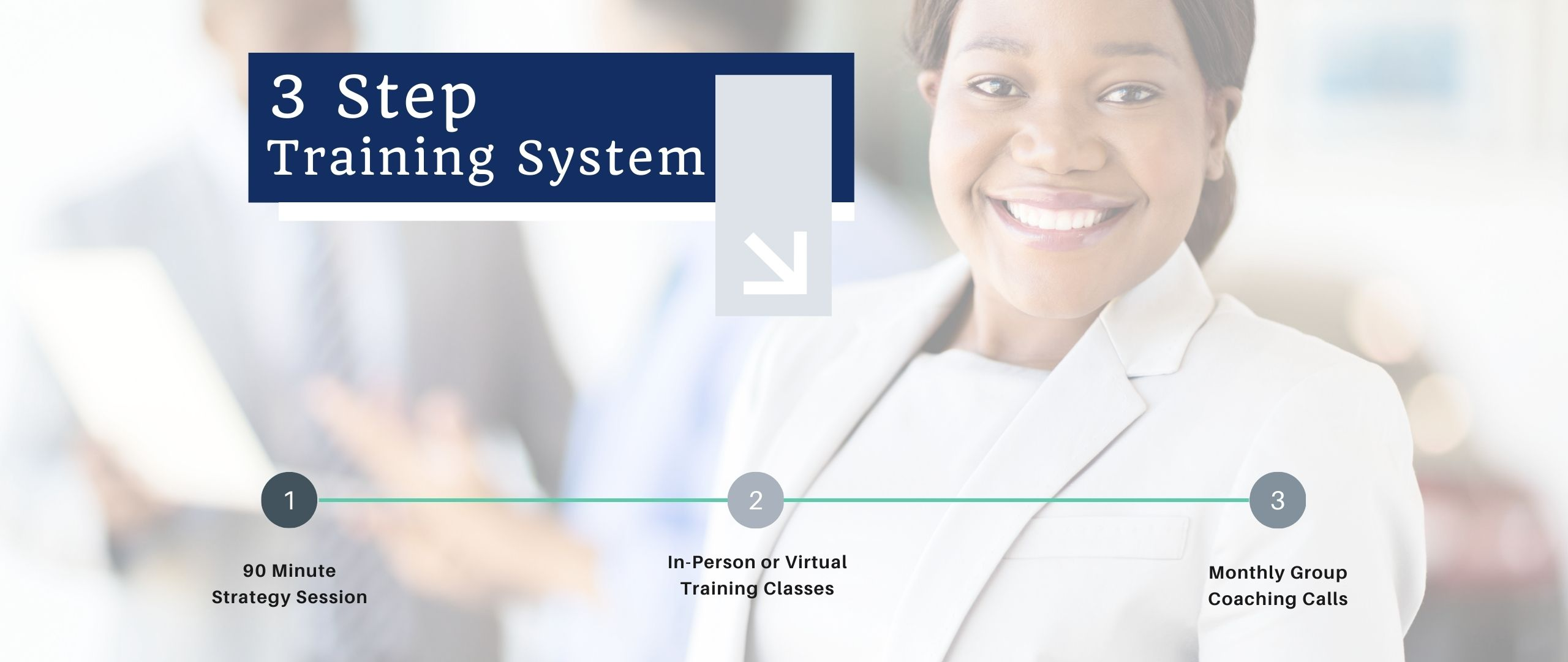larek point consulting 3 step training system